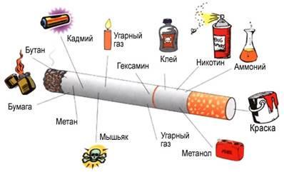Запрет на рекламу табака